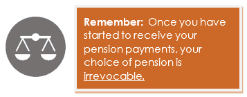 Forms of Pension